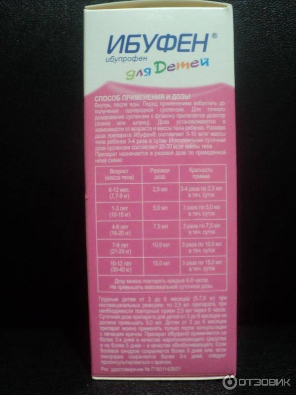 Ибупрофен для детей — инструкция по применению препарата