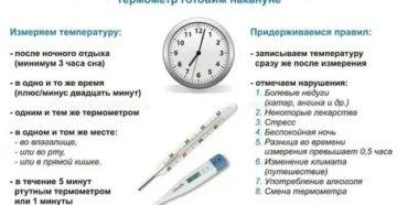 Как измерить температуру грудничку