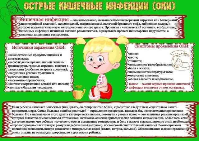 У ребенка сильно болит живот в районе пупка, основные причины