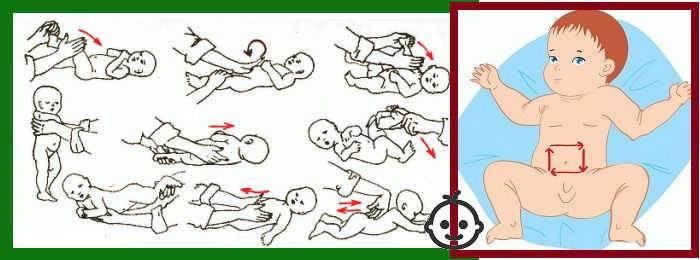 Видео: 5 простых советов как помочь малышу избавиться от коликов - иркутская городская детская поликлиника №5