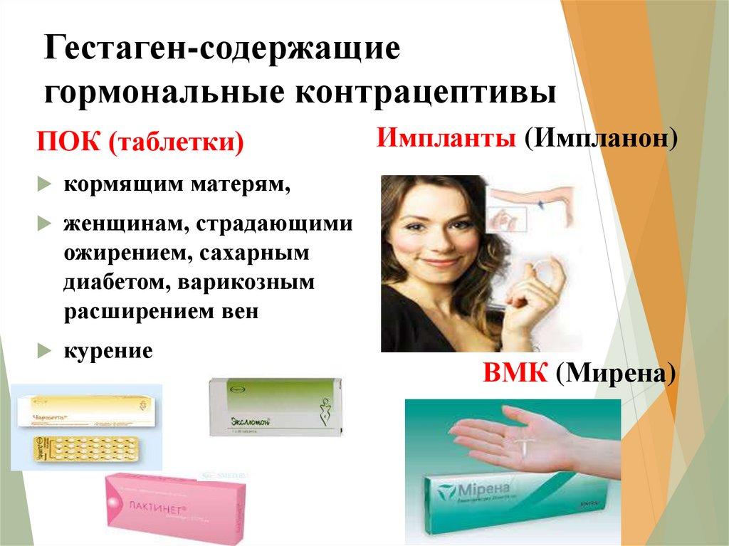 Гормональные контрацептивы: виды, противопоказания и принцип подбора