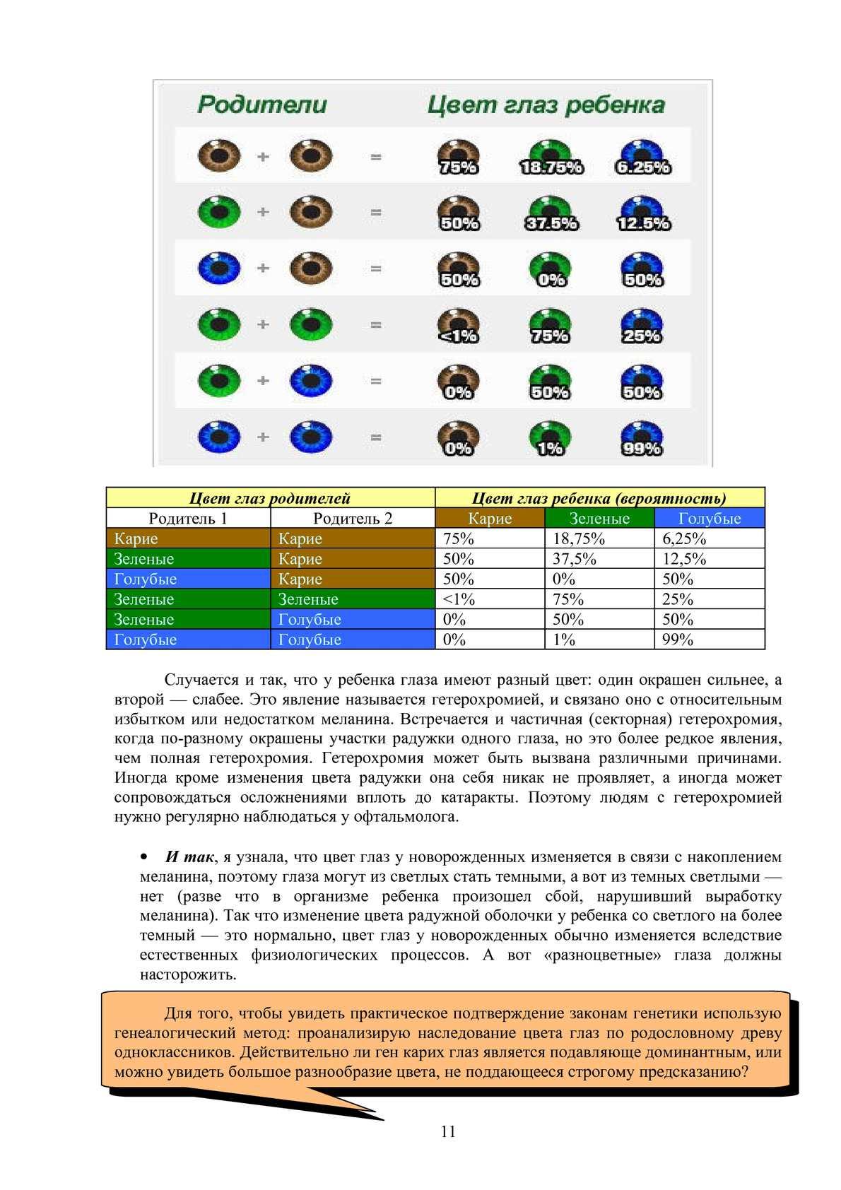 Цвет глаз ребенка: таблица. как определить цвет глаз будущего ребенка