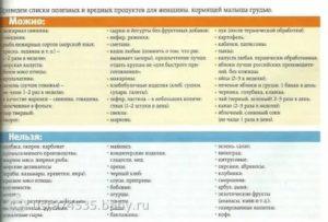 Оцилокакцилум при грудном вскармливании - особенности применения