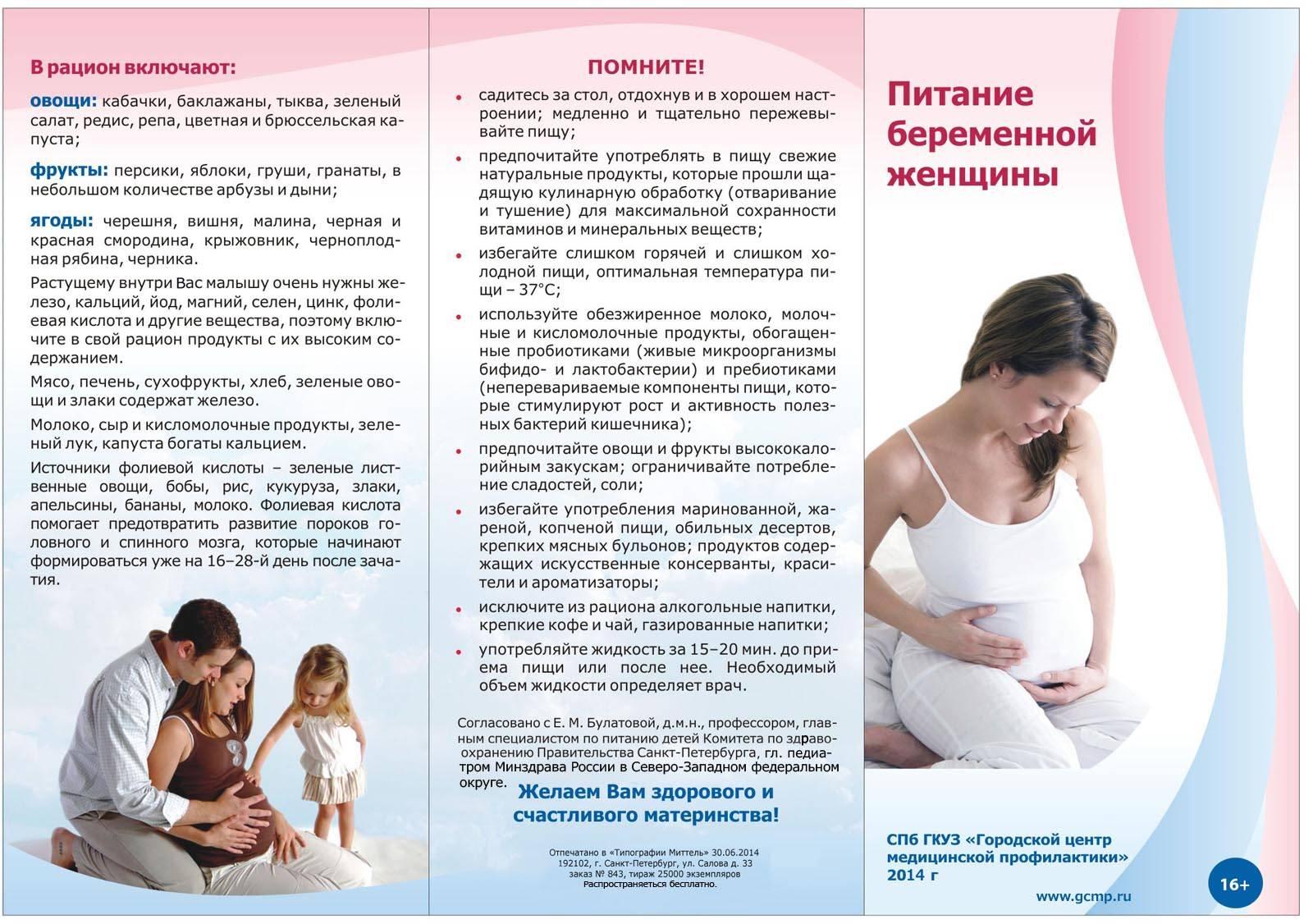 Что такое прегравидарная подготовка к беременности
