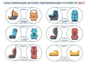 Со скольки лет можно ездить без кресла: новые правила перевозки детей - realconsult.ru