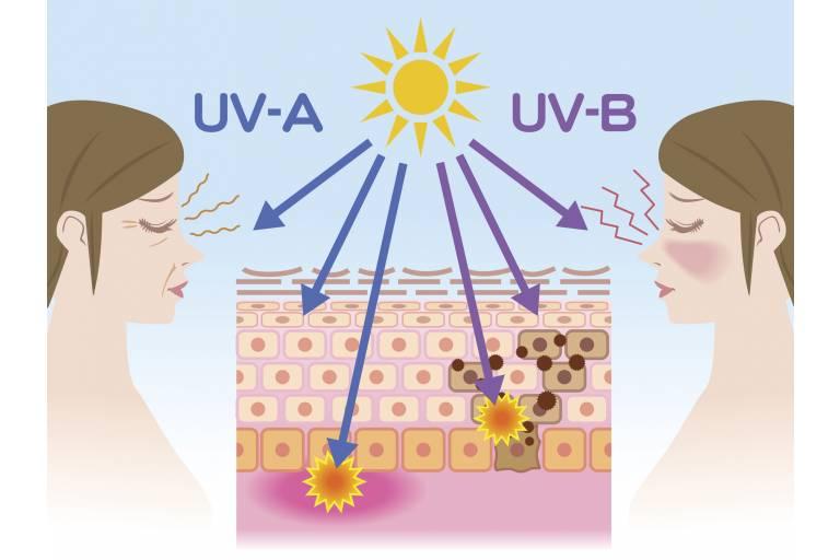 Можно ли загорать при грудном вскармливании на солнце – кормящей маме
