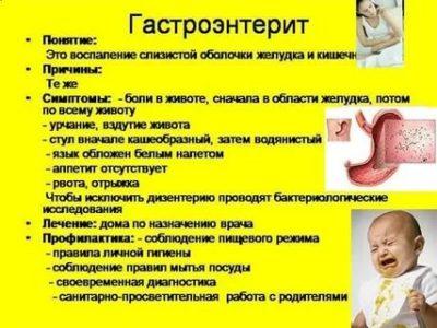 Гастроэнтерит у детей: симптомы и лечение - развитие ребенка