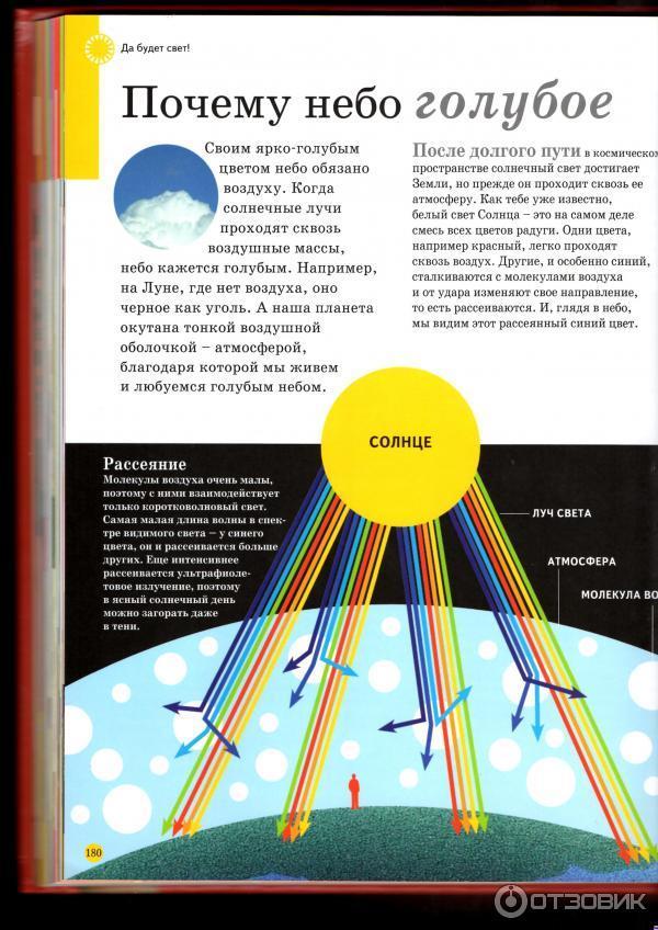 Почему небо голубое как объяснить ребенку