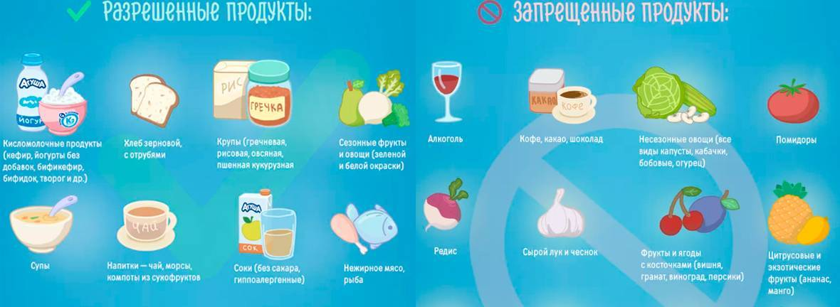 Диета после родов: эффективные методы похудения / mama66.ru