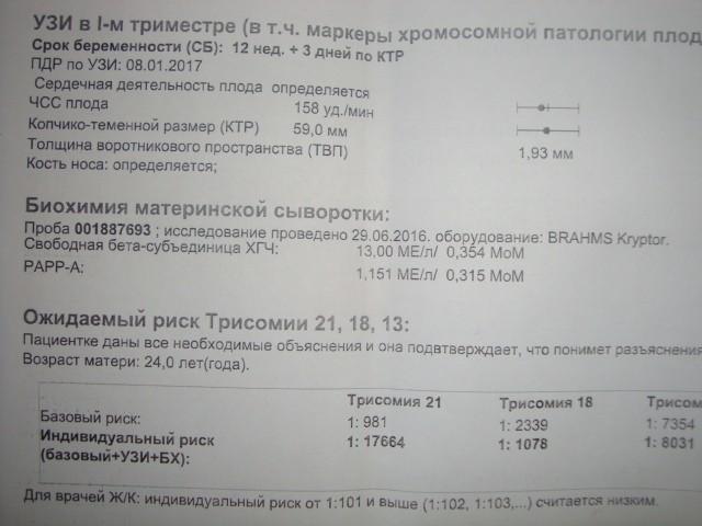 Анализ крови на хромосомные патологии при беременности 12 недель