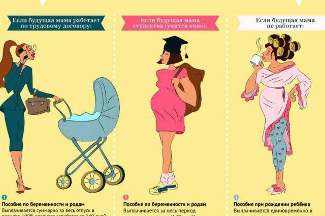 10 мифов и фактов о беременности