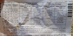 Амоксиклав квиктаб 250 мг + 62,5 мг: инструкция, аналоги, цены и отзывы