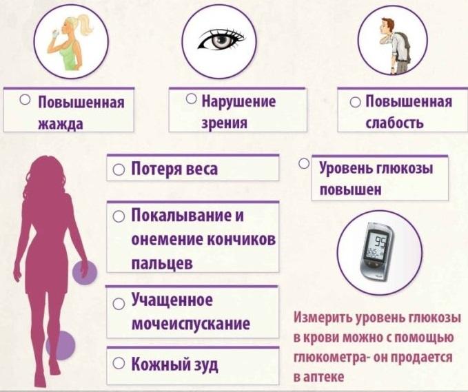 Можно ли рожать с сахарным диабетом