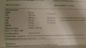 Как определить и посчитать срок беременности (акушерский и эмбриональный). как не запутаться в сроках