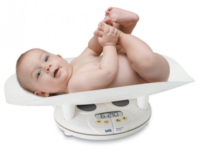 Что умеет ребенок в 3 месяца: физическое и психологическое развитие - интернет журнал для девушек womanvote | не бойся быть красивой
