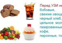 Что можно есть перед узи, а что нельзя