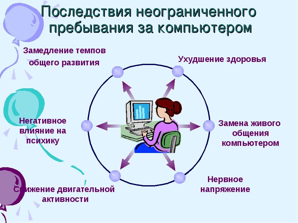 Влияние социальных сетей на жизнь и поведение современных подростков
