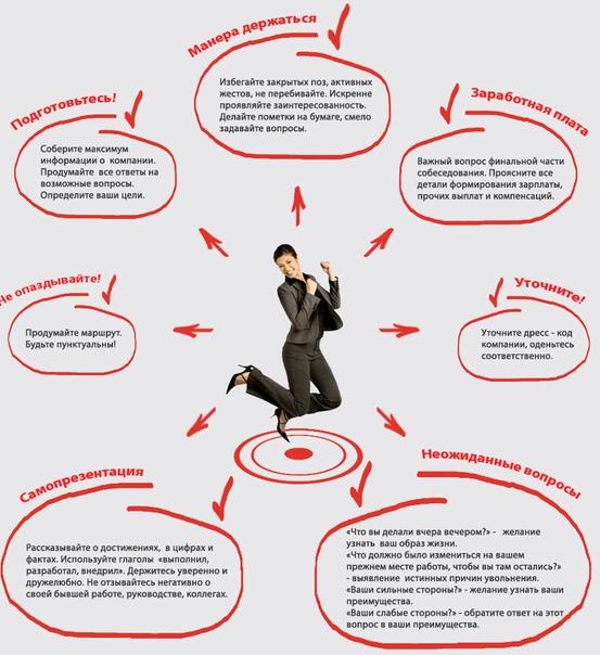 25 советов для тех, кому предстоит собеседование с работодателем