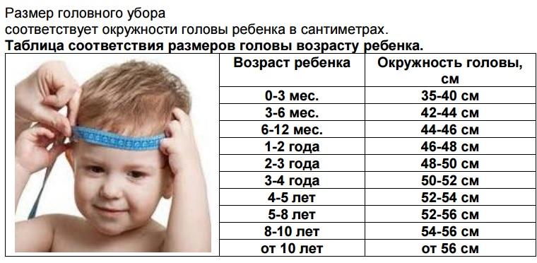 Размер головы и груди ребенка по месяцам. размер головы и возраст ребенка: нормы