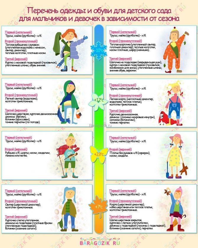 Первый день в детсаду: какие игрушки и вещи взять с собой | детский сад монтессори москва