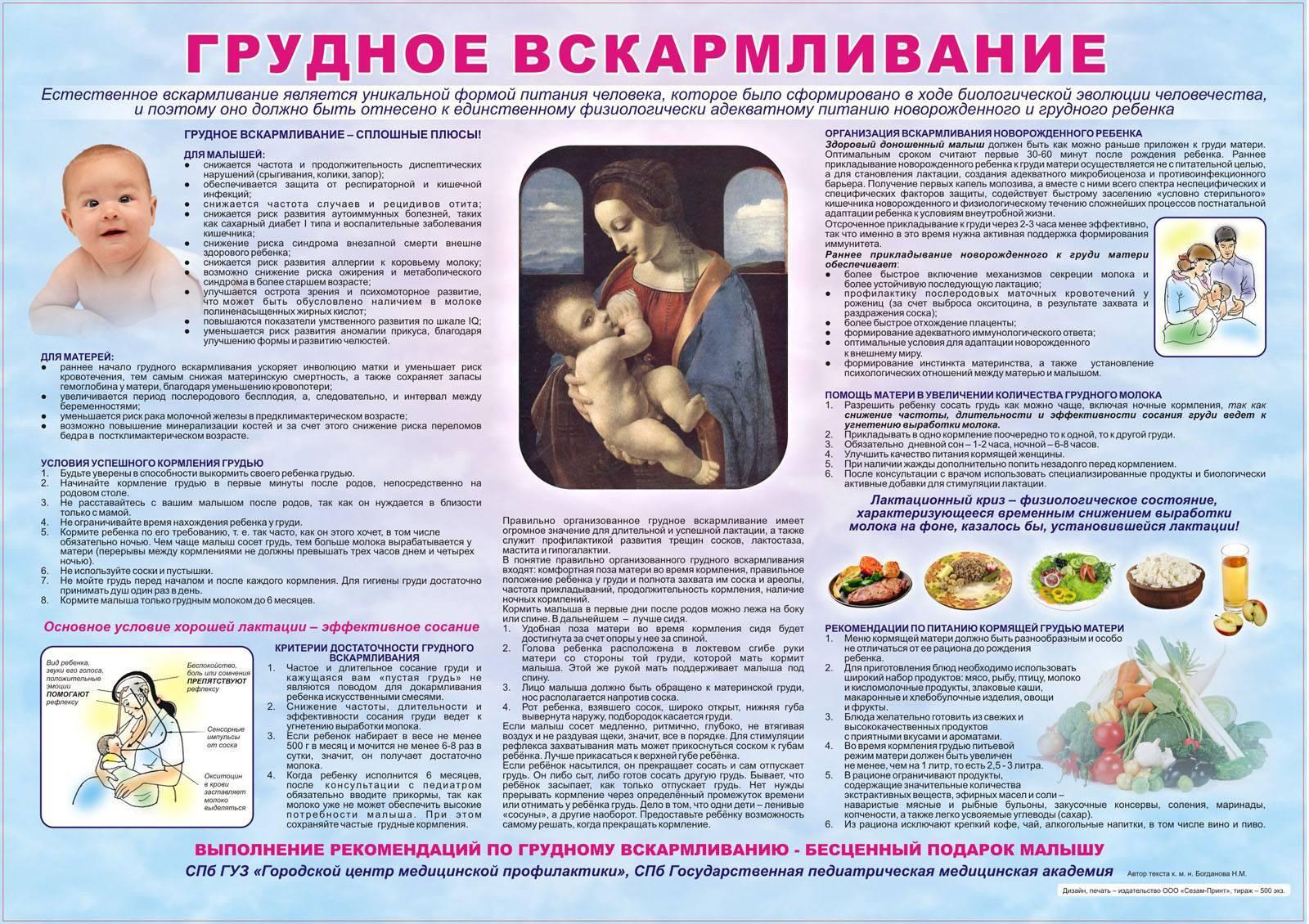 Питание детей грудного и раннего возраста