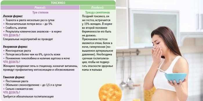 Dlya-chistki-organizma-tabletki - запись пользователя елена (id2595149) в сообществе здоровье будущей мамы и малыша в категории токсикоз. гестоз. отеки - babyblog.ru