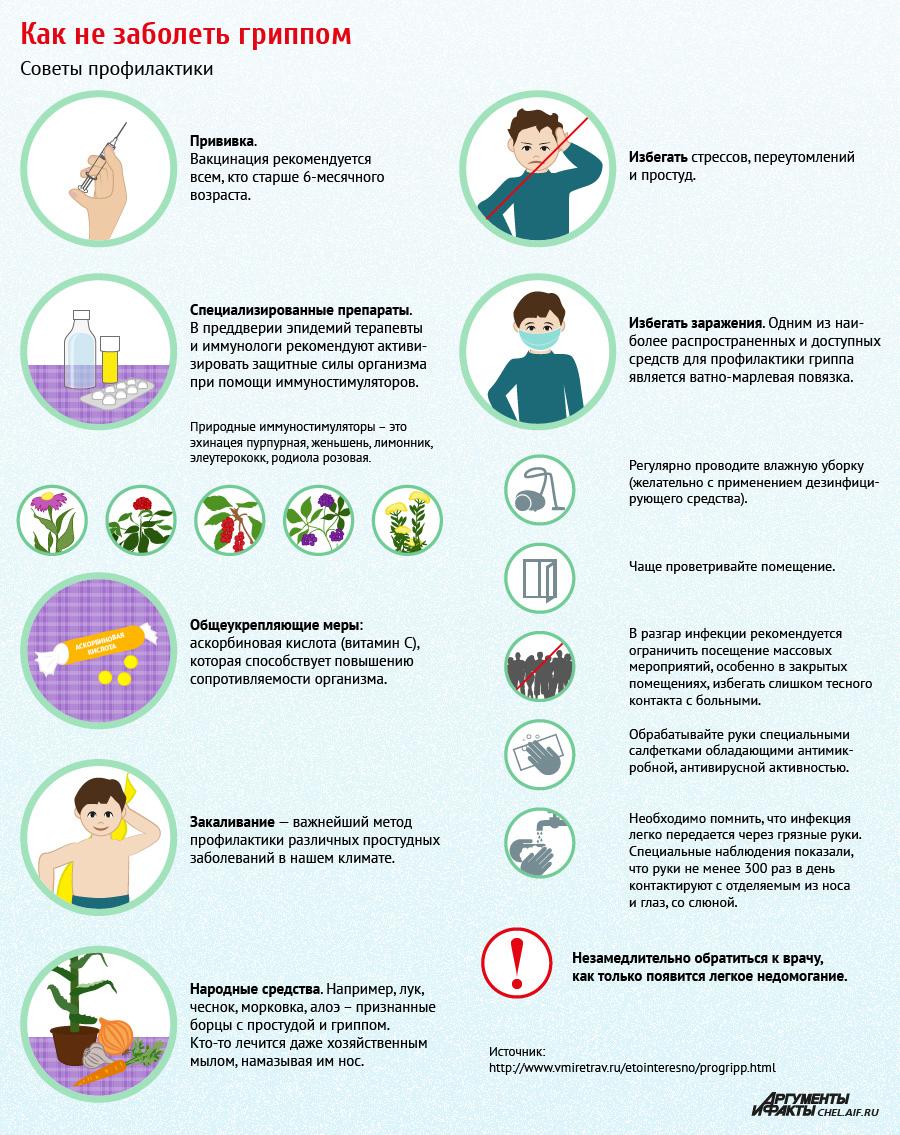 Профилактика орви - 7 способов и препаратов для взрослых и детей