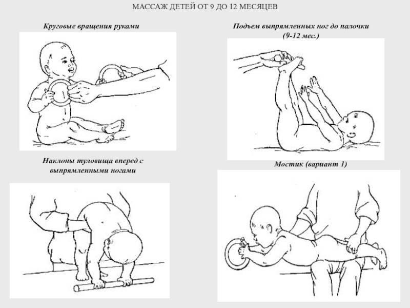 Лечебная физкультура для детей до 1 года