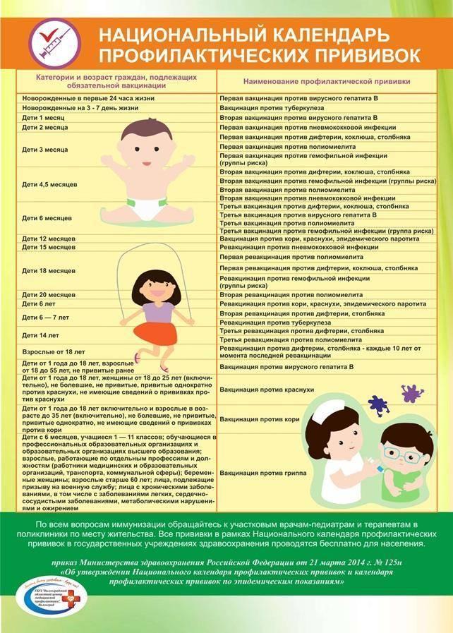 Прививка от ротавирусной инфекции