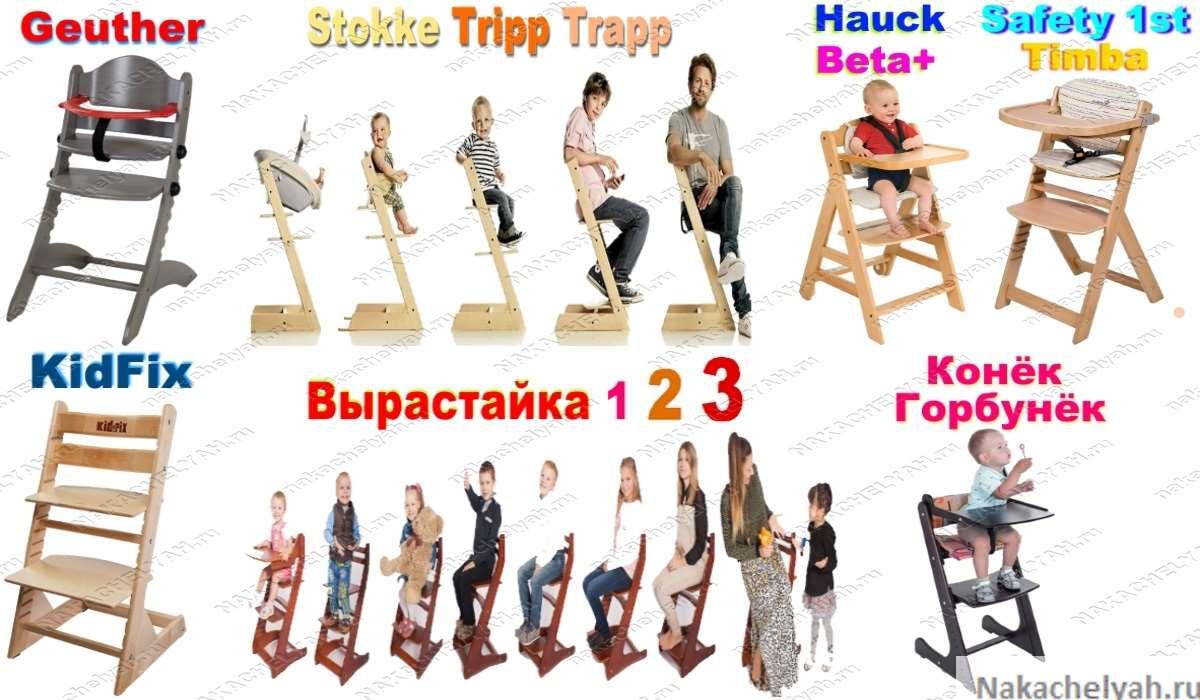 10 лучших растущих стульев для ребенка