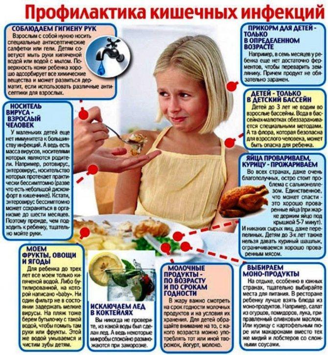 Диета при вирусной кишечной инфекции у взрослых и детей