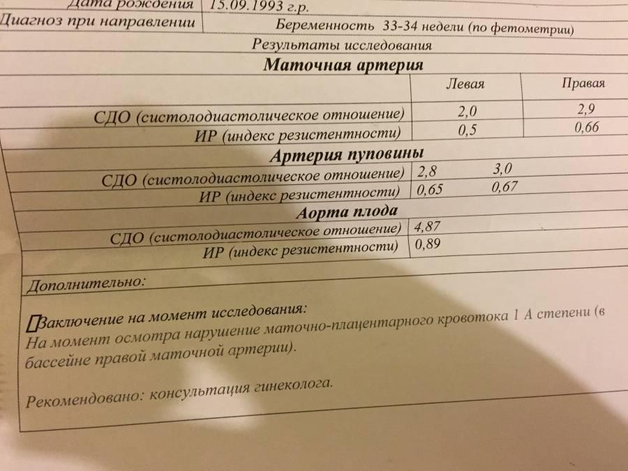 Расшифровка узи при беременности: аббревиатуры, данные, показания