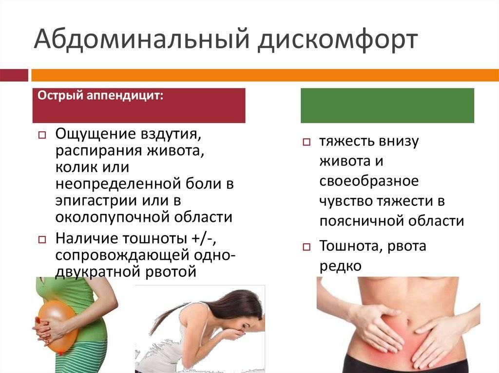 Урчание в животе при беременности на поздних сроках