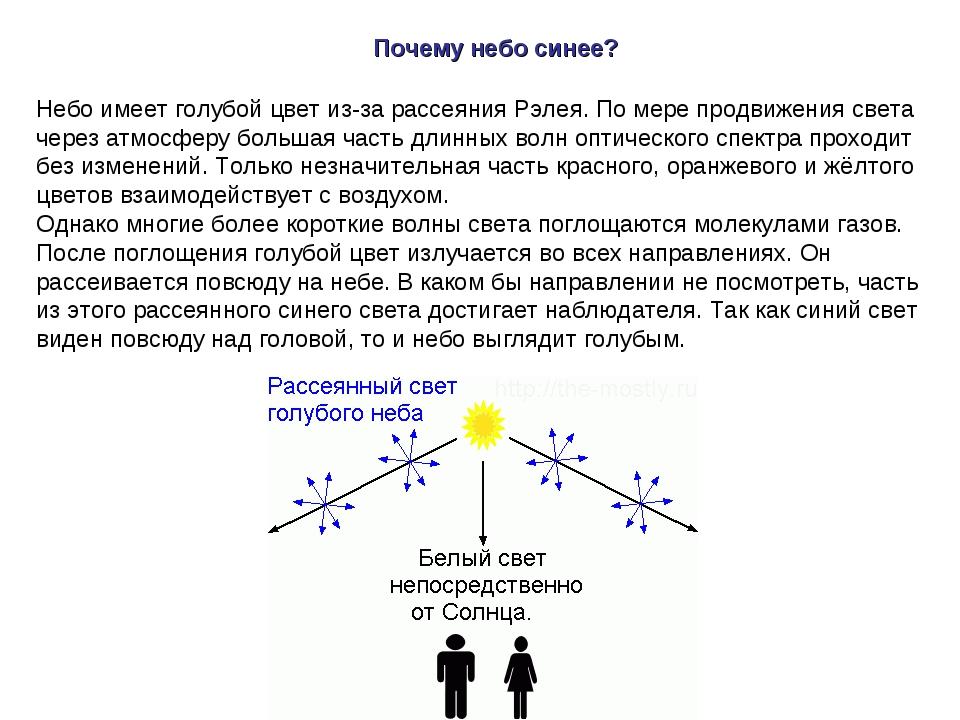 Почему небо голубое, или как отвечать детям на сложные вопросы?