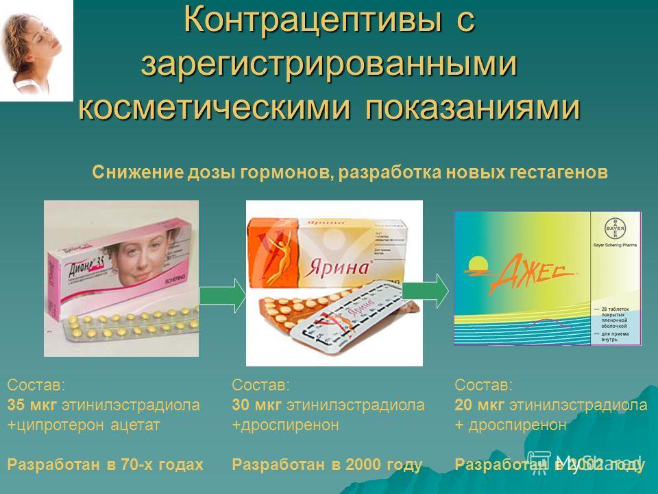 Комбинированные эстроген-гестагенные контрацептивы сайт «мы о здоровье»