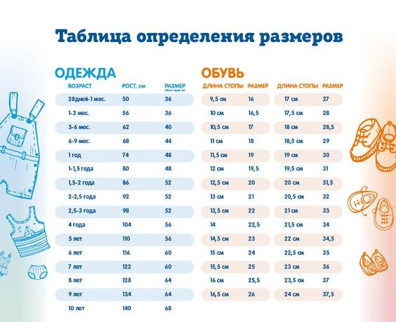 Размер одежды для новорожденных по месяцам: таблицы одежду какого размера покупать
