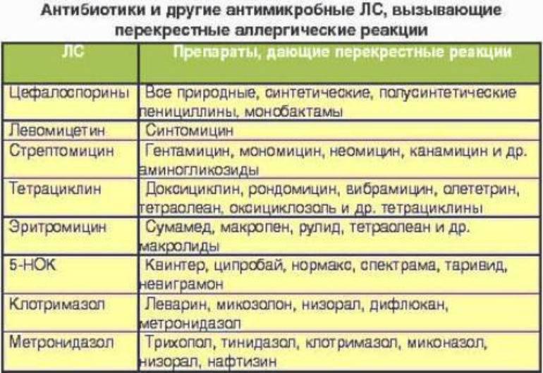Ларингит у детей   компетентно о здоровье на ilive
