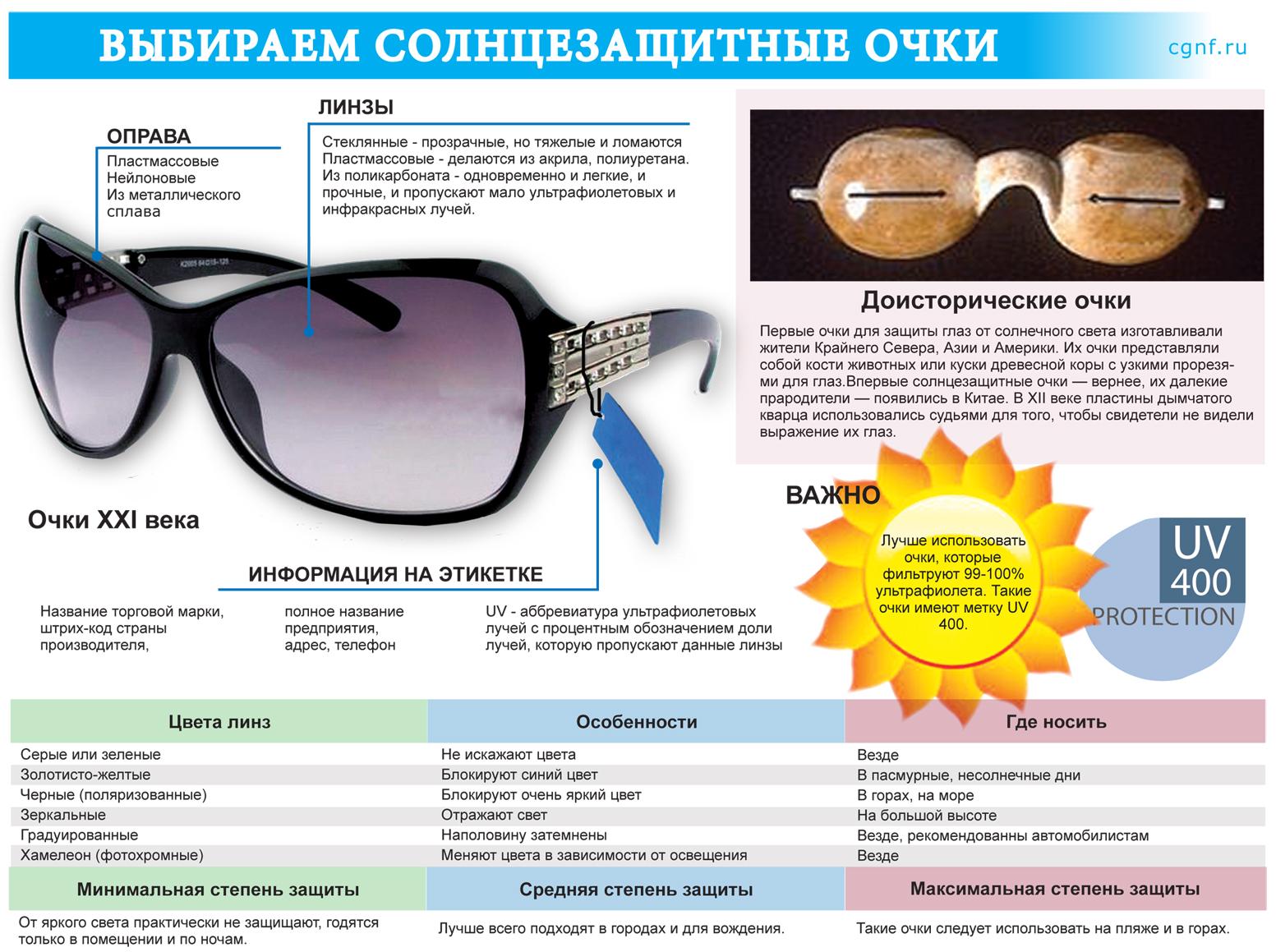 Как подобрать очки ребёнку с близорукостью. детские очки