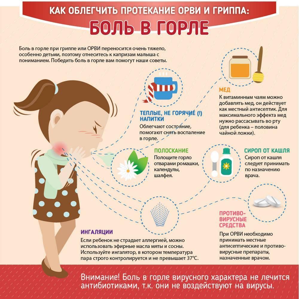 Симптомы гриппа у детей и возможные осложнения
