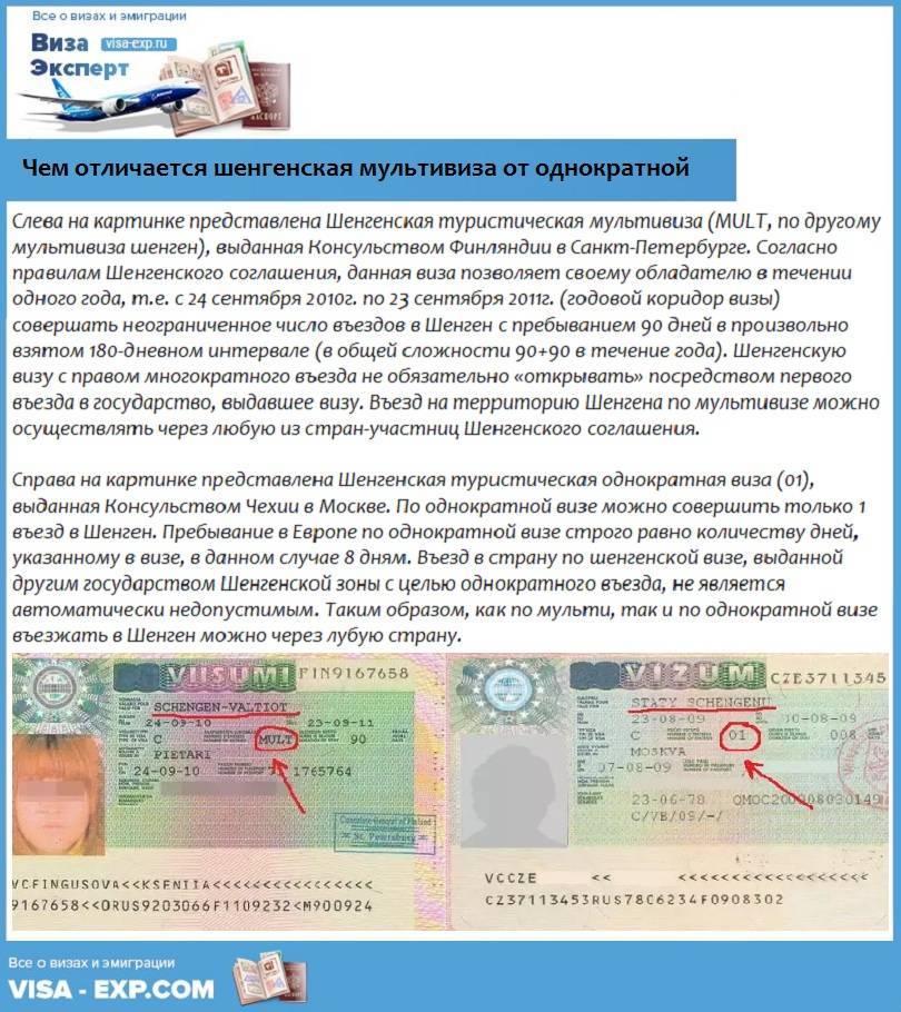 Шенгенская виза для ребенка — особенности оформления
