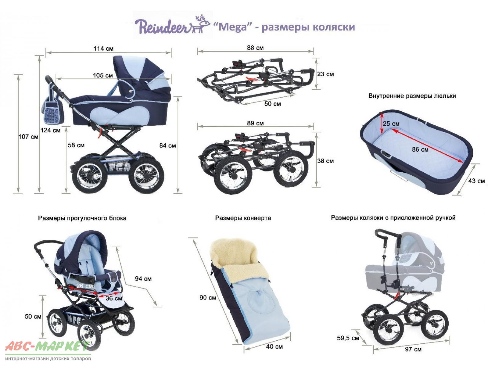 Коляски для новорожденных: виды, характеристики, критерии выбора, особенности использования, «плюсы» и «минусы»