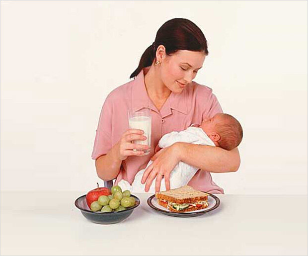 Становление грудного вскармливания
