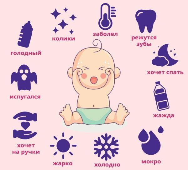 Почему у новорожденного малыша трясется подбородок и что с этим делать