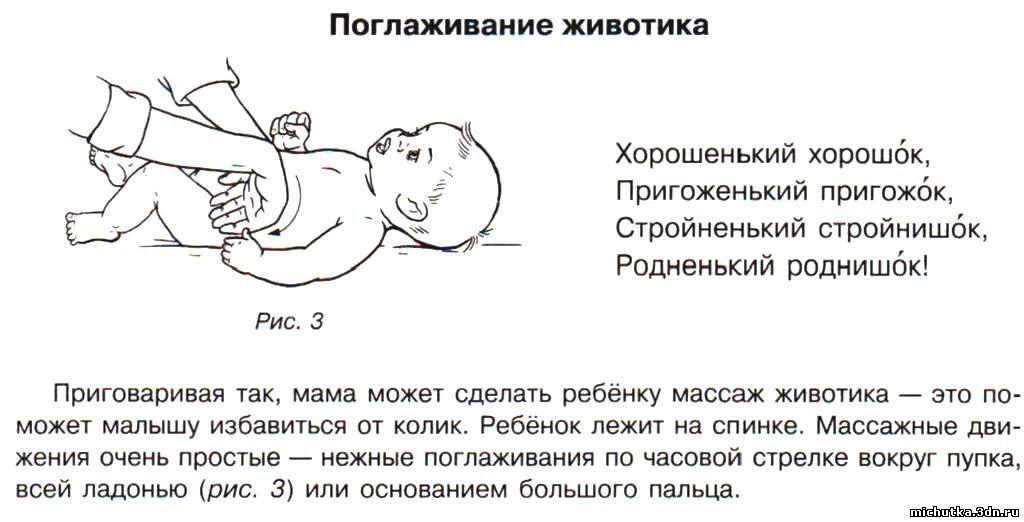 Домашний массаж новорожденного – прикосновение любви к вашему ребенку
