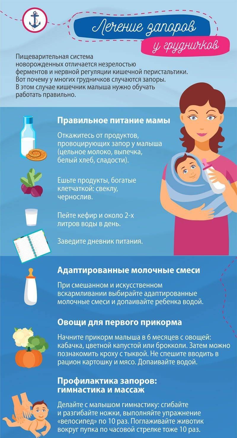 Как лечить запор у ребенка. запоры у детей 2, 3, 4, 5, 6, 7 лет