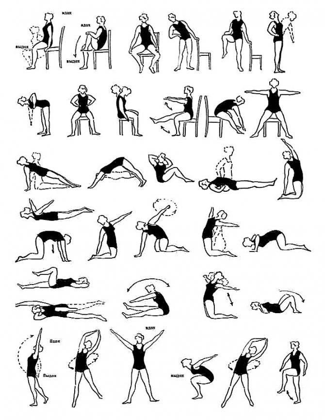 Упражнения для осанки детям, лфк при нарушениях, для укрепления мышц спины и исправления искривления позвоночника
