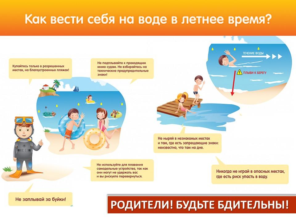 Дети на пляже: фотографии и дресс-код для социальных сетей