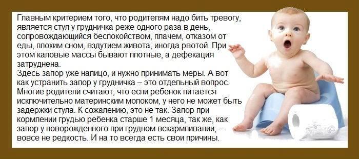 Запор у грудничка при грудном вскармливании, новорожденных и более взрослых детей