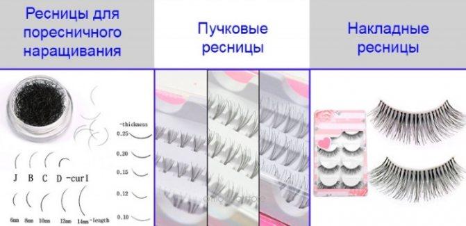 Можно ли наращивать ресницы беременным девушкам? :: syl.ru