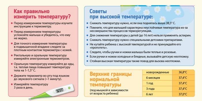 Температура 37℃ у ребёнка: причины и что делать
